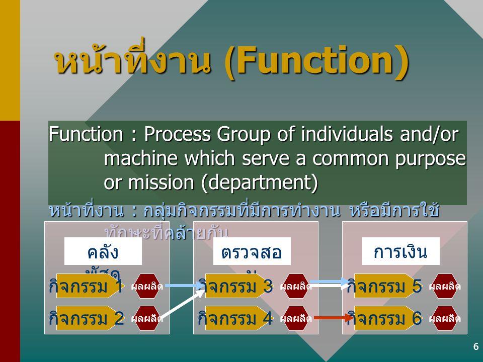 หน้าที่งาน (Function)