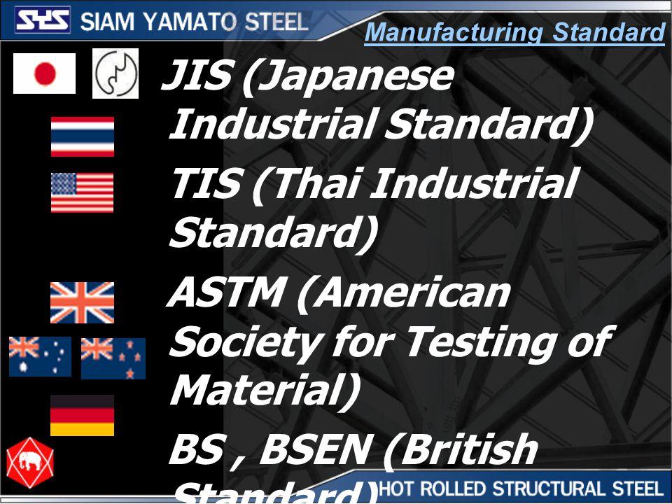 TIS (Thai Industrial Standard)