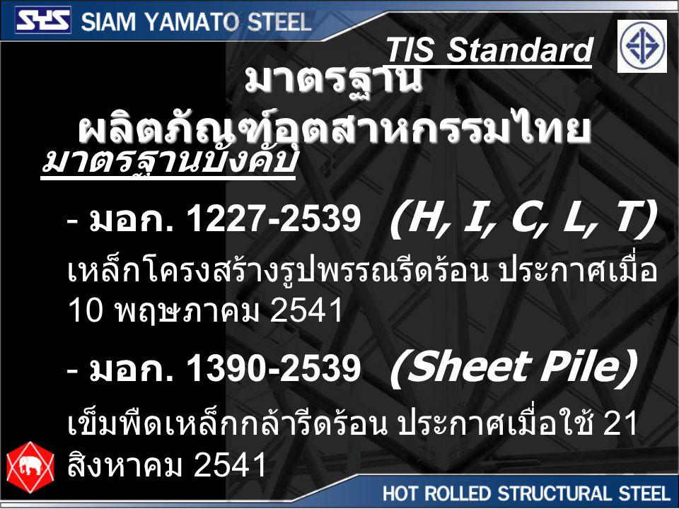 มาตรฐานผลิตภัณฑ์อุตสาหกรรมไทย