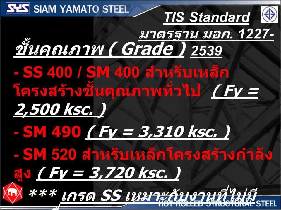 TIS Standard มาตรฐาน มอก. 1227-2539