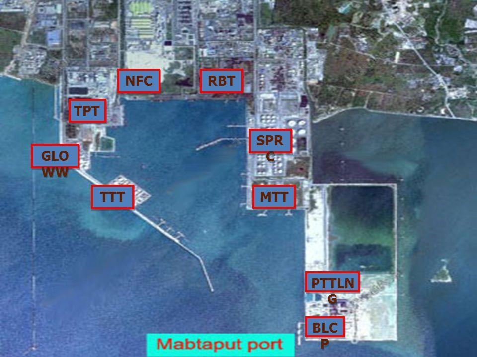 NFC RBT TPT SPRC GLOWW TTT MTT PTTLNG BLCP