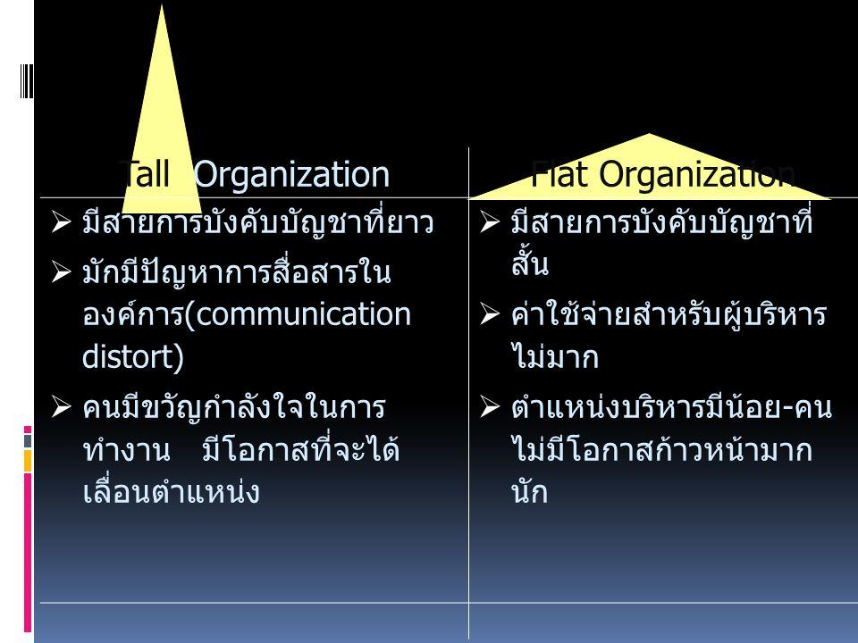 Tall Organization Flat Organization มีสายการบังคับบัญชาที่ยาว