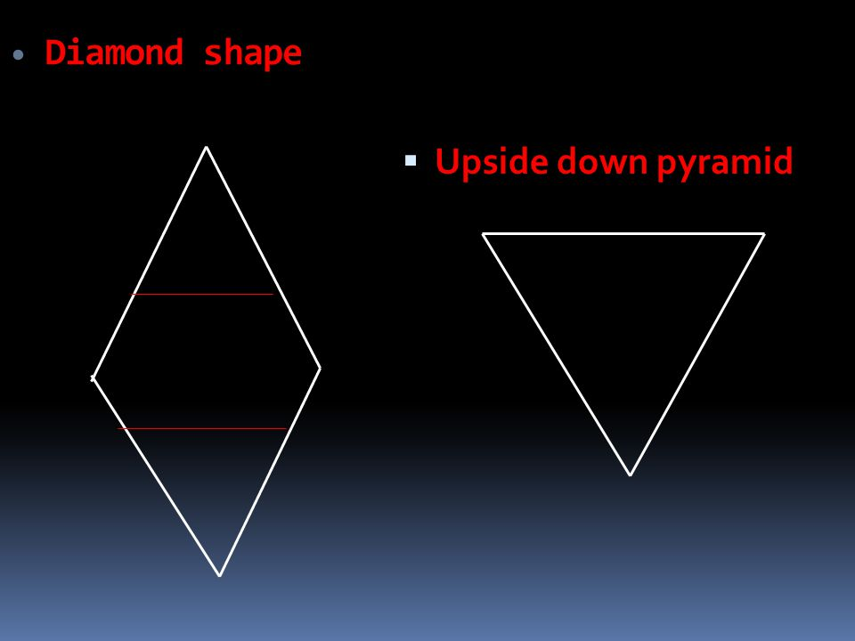 Diamond shape Upside down pyramid