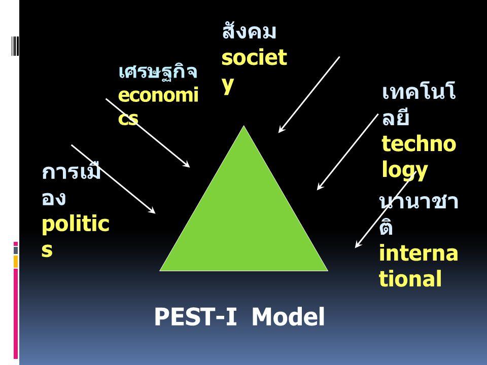 PEST-I Model สังคม society เทคโนโลยี technology การเมือง politics