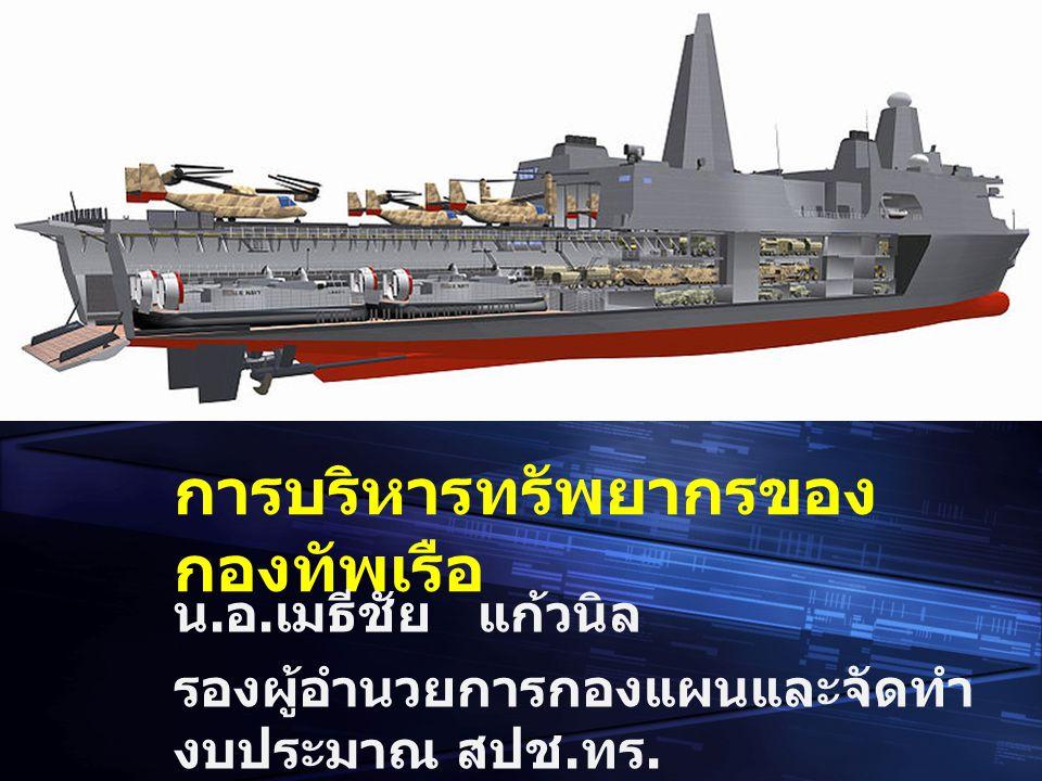 การบริหารทรัพยากรของกองทัพเรือ