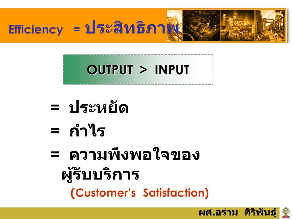 Effectiveness = ประสิทธิผล
