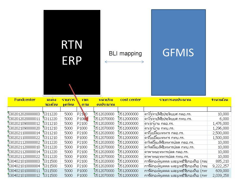 RTN ERP GFMIS BLI mapping