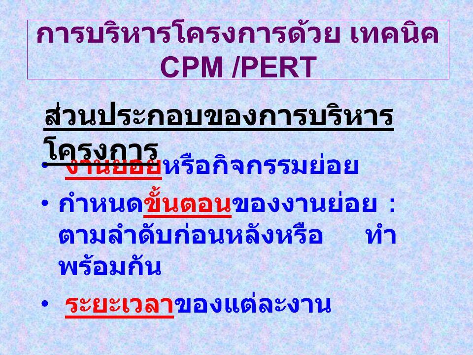 การบริหารโครงการด้วย เทคนิค CPM /PERT