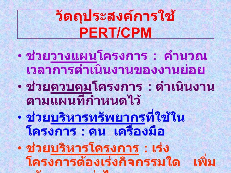 วัตถุประสงค์การใช้ PERT/CPM