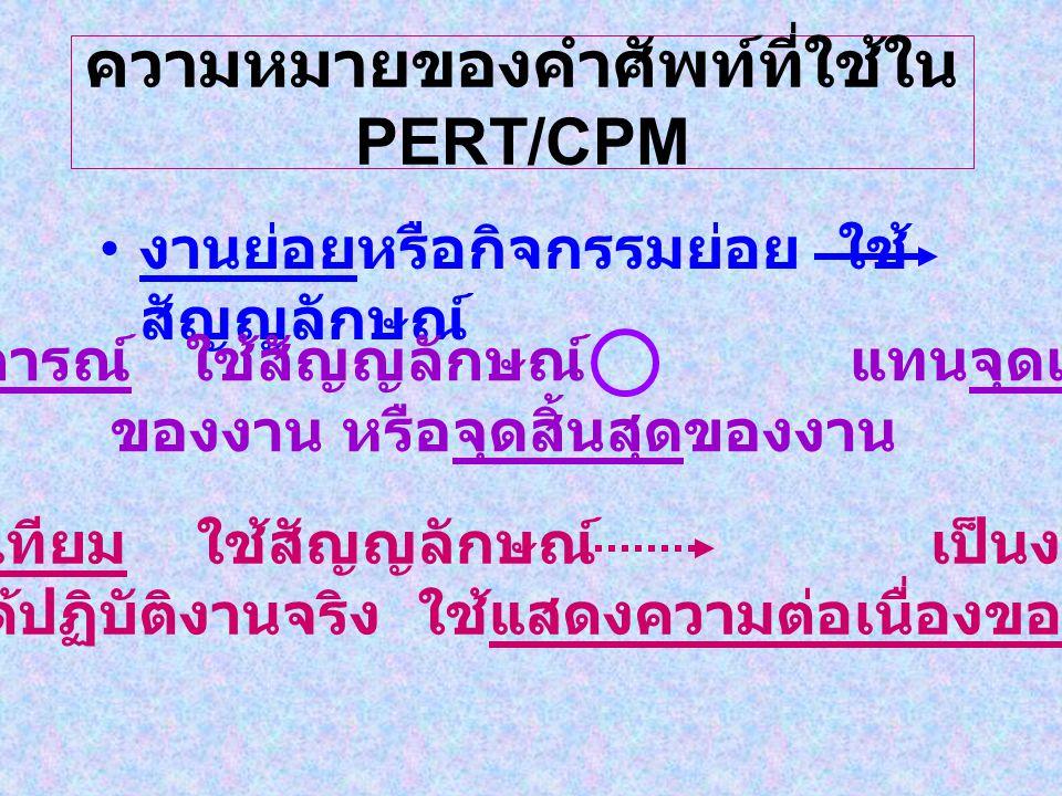 ความหมายของคำศัพท์ที่ใช้ใน PERT/CPM