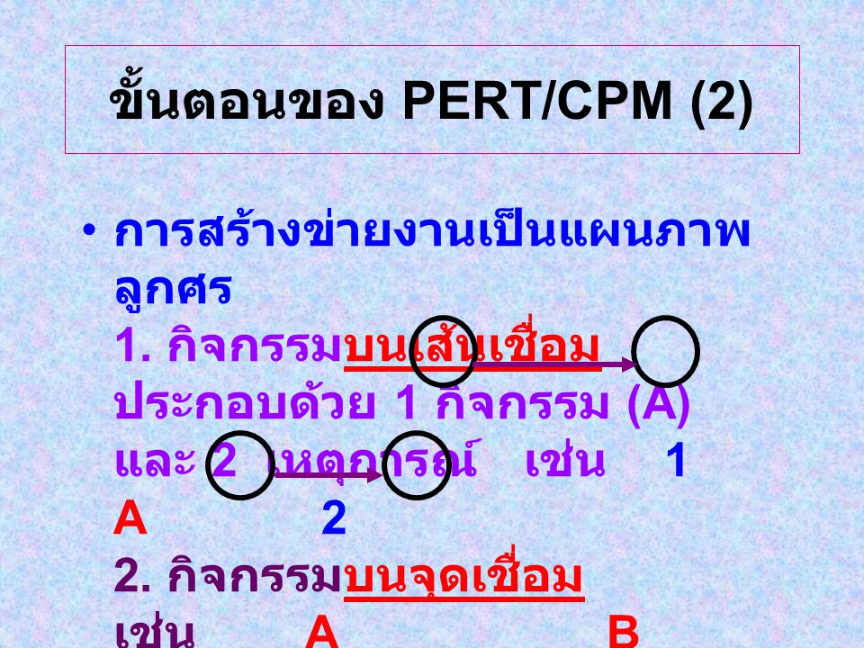 ขั้นตอนของ PERT/CPM (2)