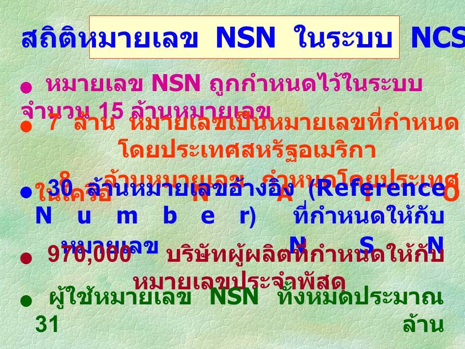 สถิติหมายเลข NSN ในระบบ NCS