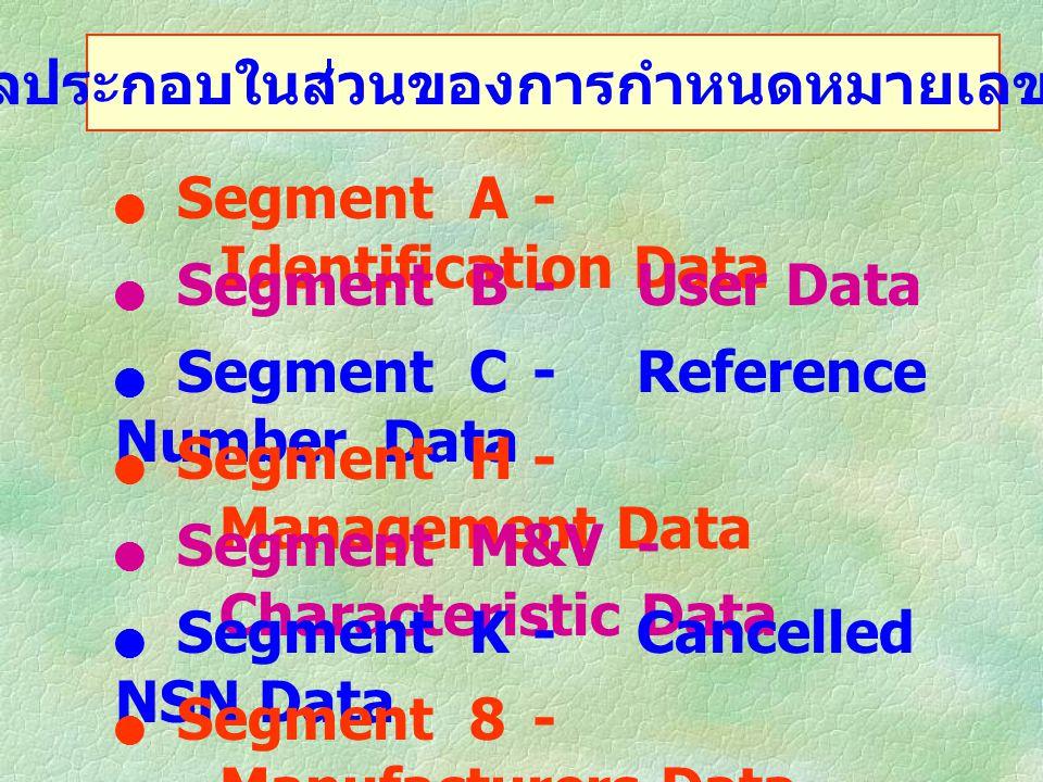 ข้อมูลประกอบในส่วนของการกำหนดหมายเลข NSN