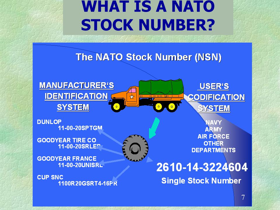 WHAT IS A NATO STOCK NUMBER