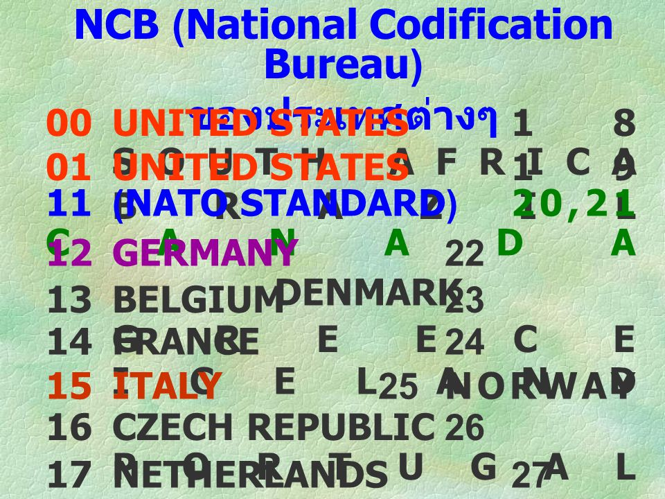 NCB (National Codification Bureau)