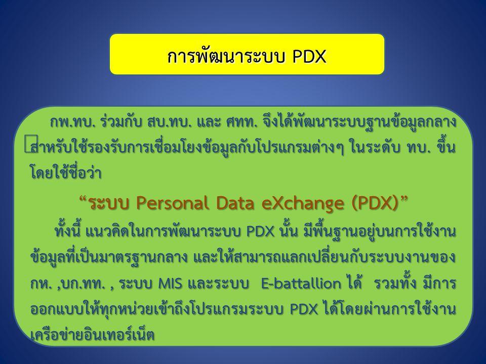 ระบบ Personal Data eXchange (PDX)