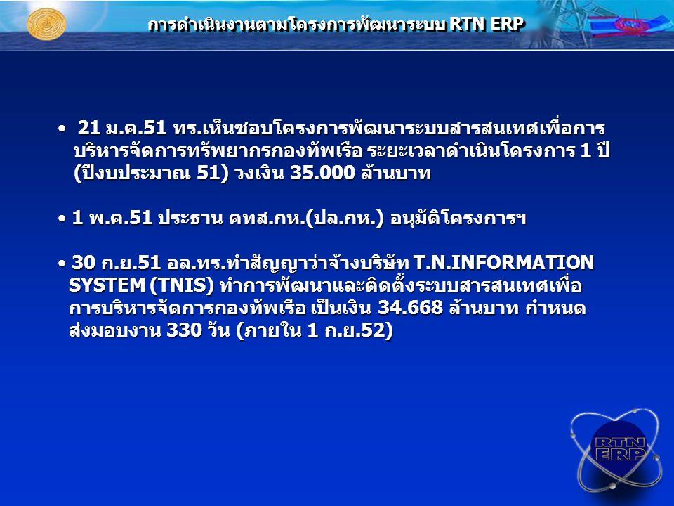 การดำเนินงานตามโครงการพัฒนาระบบ RTN ERP