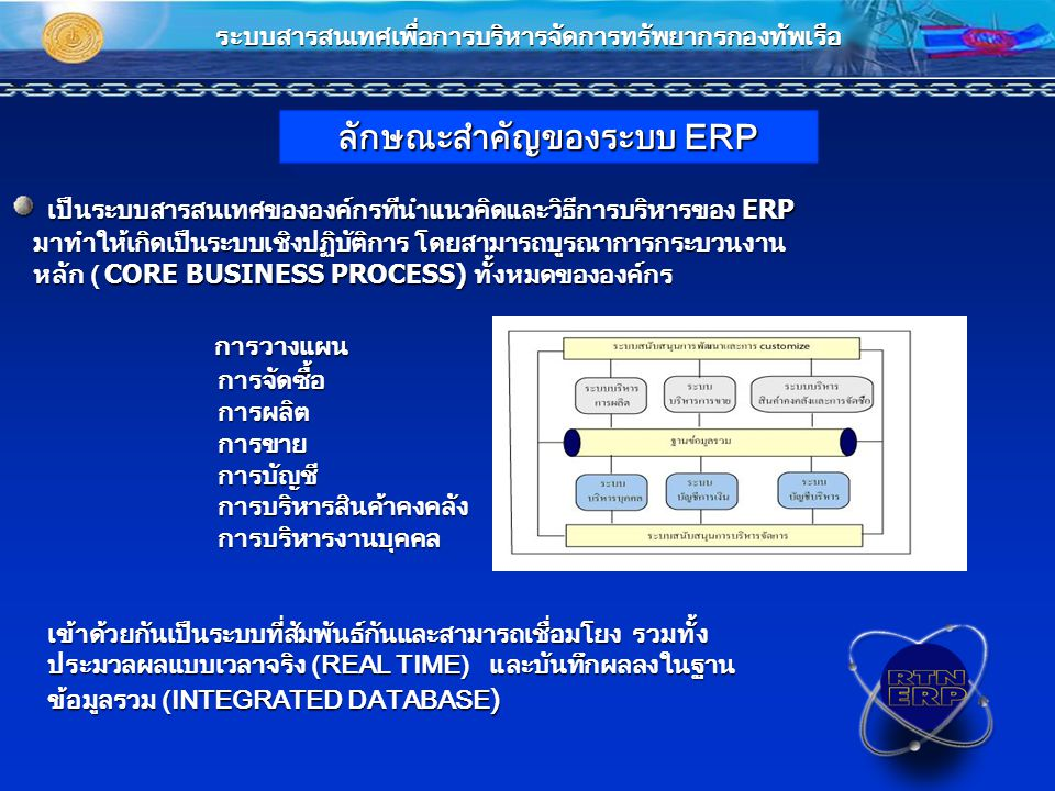 ลักษณะสำคัญของระบบ ERP