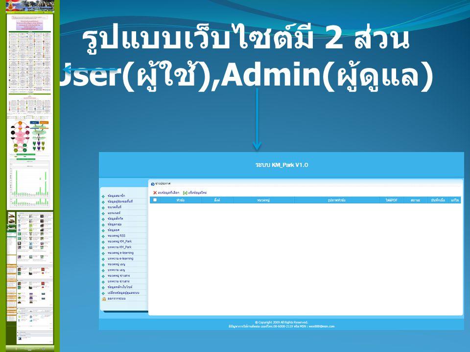 รูปแบบเว็บไซต์มี 2 ส่วน User(ผู้ใช้),Admin(ผู้ดูแล)
