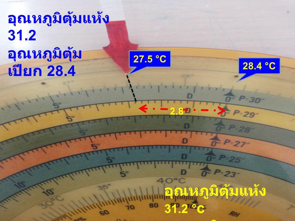 อุณหภูมิจุดน้ำค้าง 27.5 °c