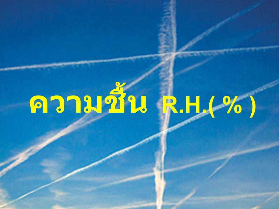 ความชื้น R.H.( % )