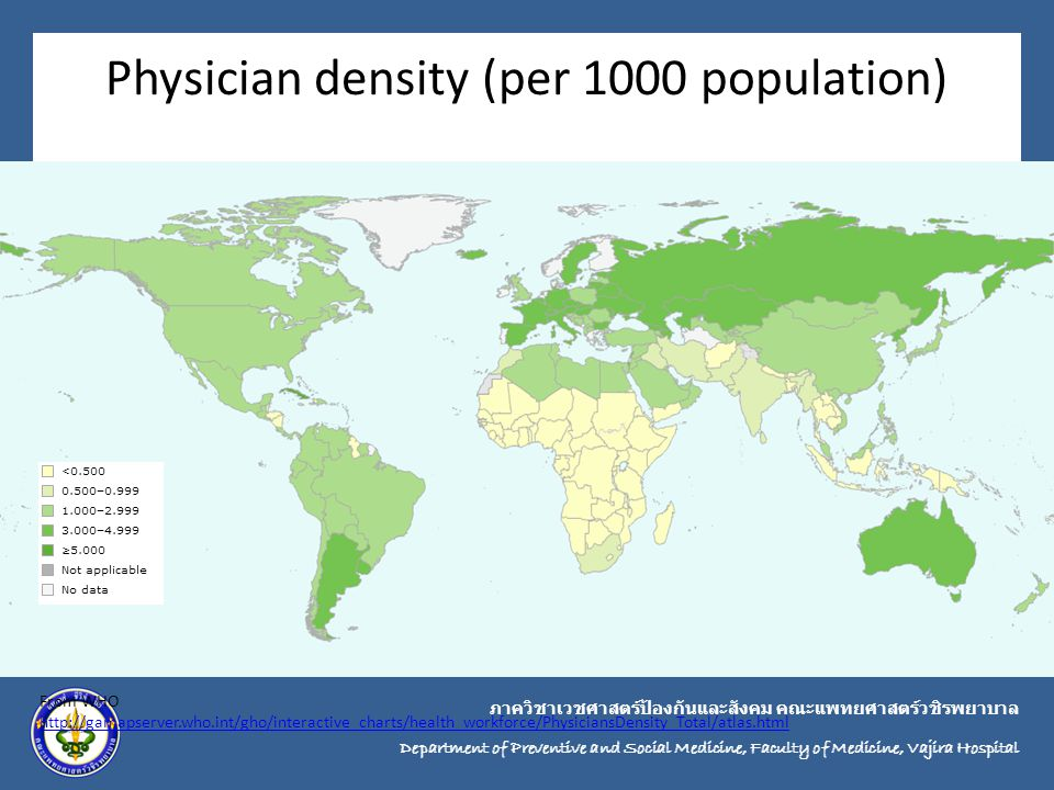 Physician density (per 1000 population)
