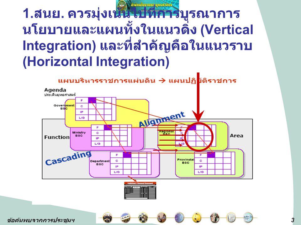 1.สนย. ควรมุ่งเน้นไปที่การบูรณาการนโยบายและแผนทั้งในแนวดิ่ง (Vertical Integration) และที่สำคัญคือในแนวราบ (Horizontal Integration)