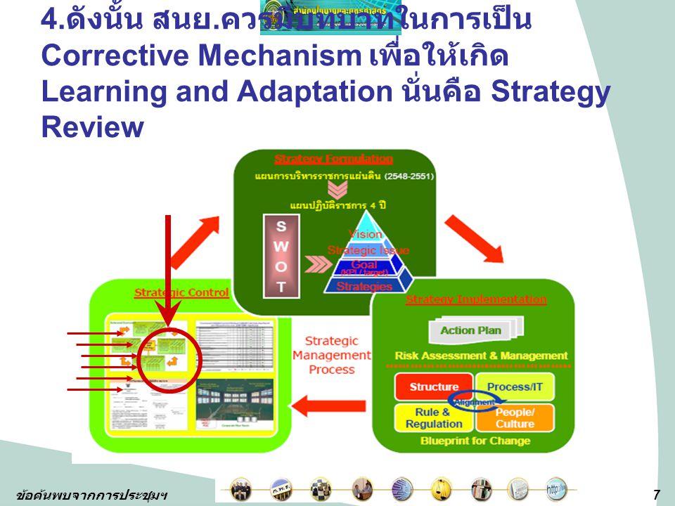 4.ดังนั้น สนย.ควรมีบทบาทในการเป็น Corrective Mechanism เพื่อให้เกิด Learning and Adaptation นั่นคือ Strategy Review