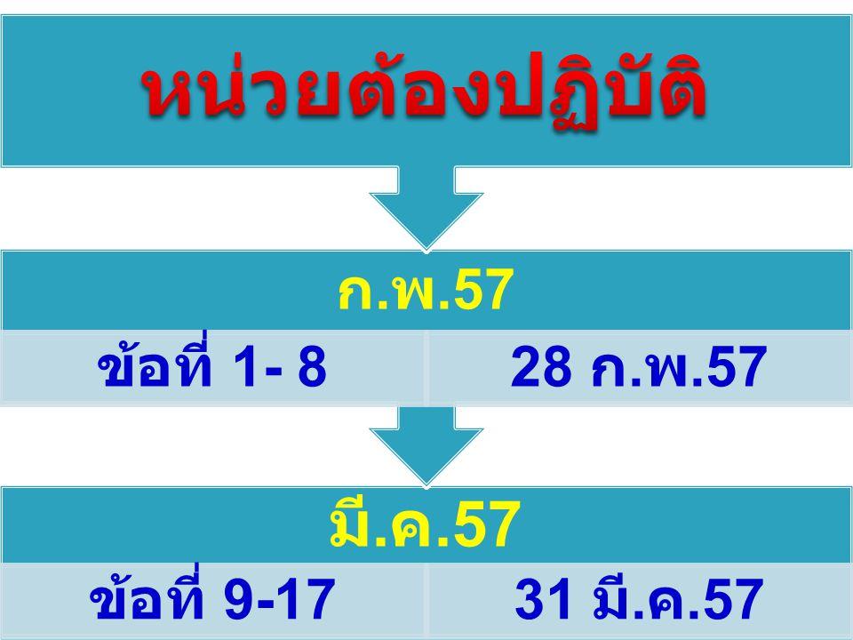 หน่วยต้องปฏิบัติ มี.ค.57 ก.พ.57 ข้อที่ 1- 8 28 ก.พ.57 ข้อที่ 9-17