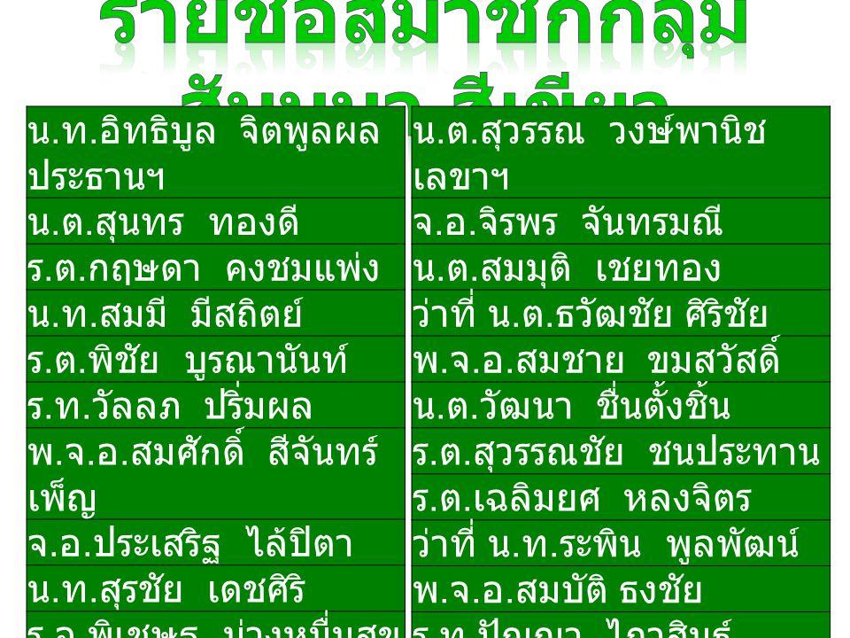 รายชื่อสมาชิกกลุ่มสัมมนา สีเขียว