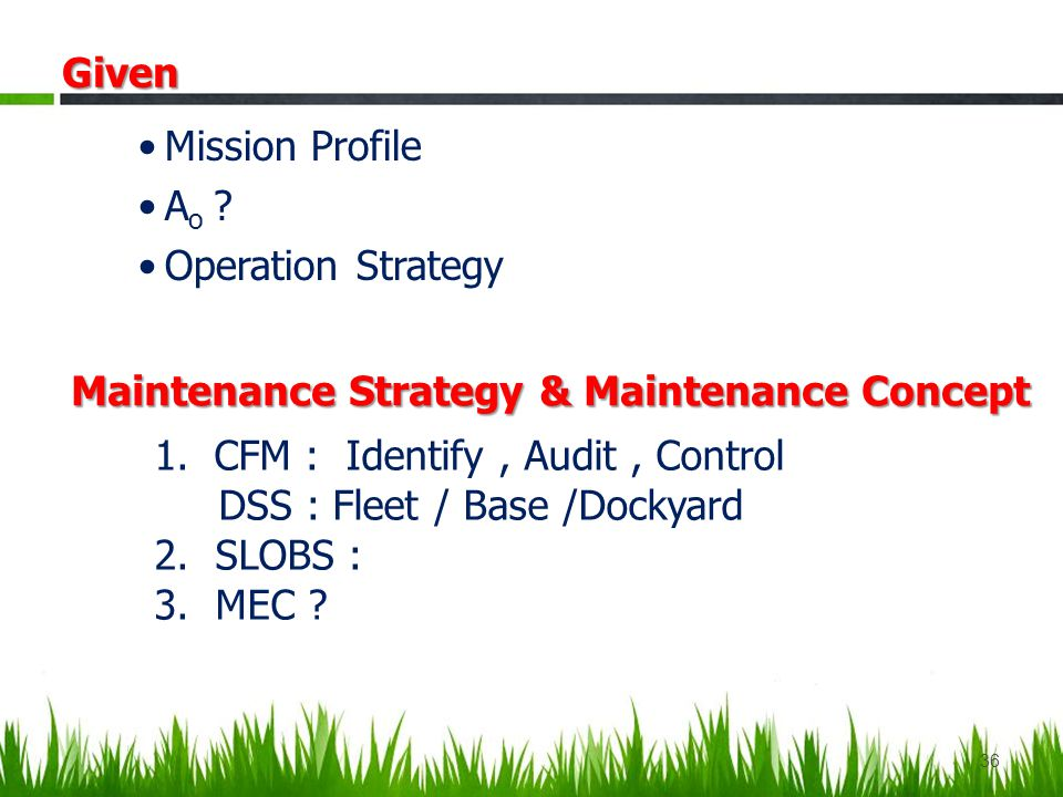 Given Mission Profile. Ao Operation Strategy. Maintenance Strategy & Maintenance Concept. CFM : Identify , Audit , Control.