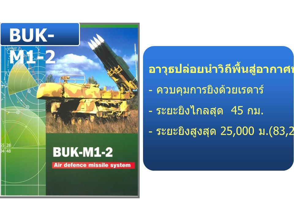 BUK-M1-2 อาวุธปล่อยนำวิถีพื้นสู่อากาศพิสัยกลาง ควบคุมการยิงด้วยเรดาร์