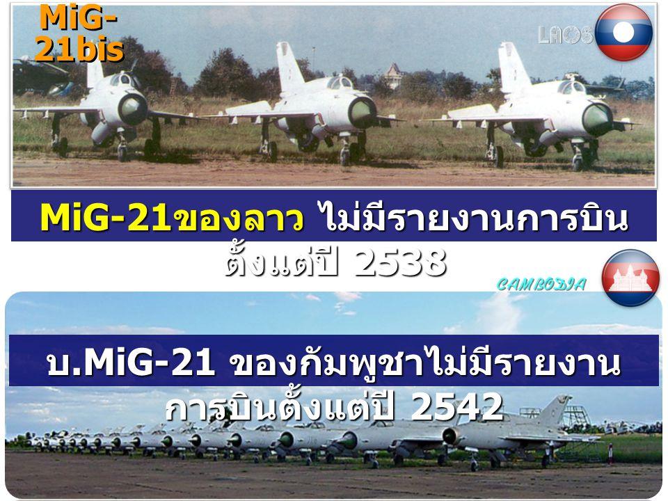 MiG-21ของลาว ไม่มีรายงานการบินตั้งแต่ปี 2538