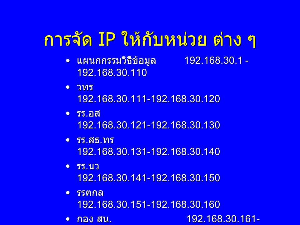 การจัด IP ให้กับหน่วย ต่าง ๆ