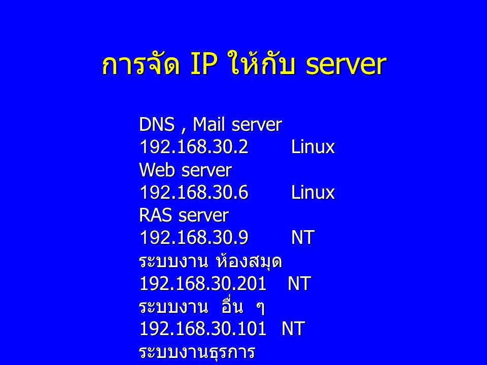 การจัด IP ให้กับ server