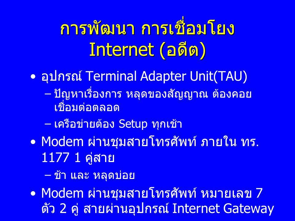 การพัฒนา การเชื่อมโยง Internet (อดีต)