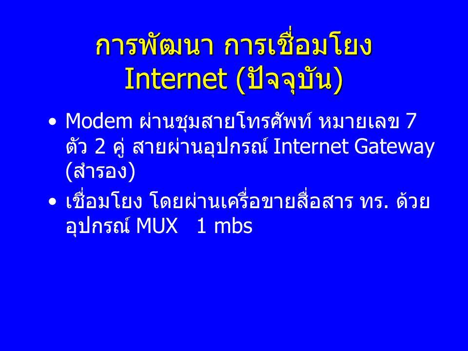 การพัฒนา การเชื่อมโยง Internet (ปัจจุบัน)