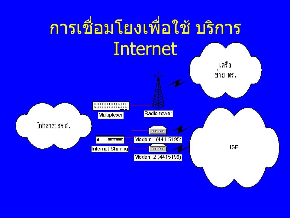 การเชื่อมโยงเพื่อใช้ บริการ Internet