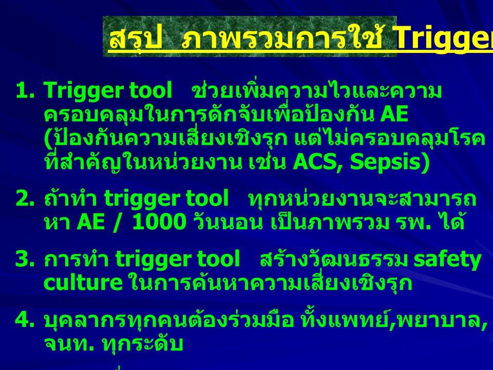 สรุป ภาพรวมการใช้ Trigger tool