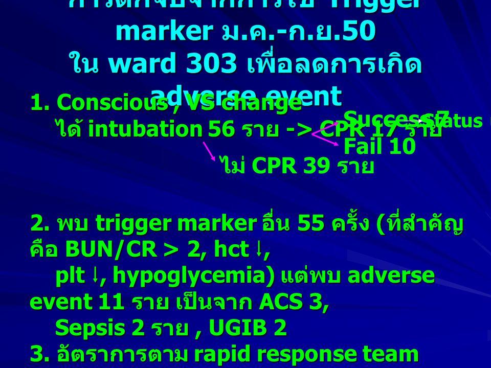 การดักจับจากการใช้ Trigger marker ม. ค. -ก. ย
