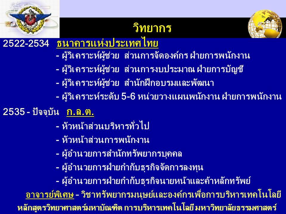 วิทยากร 2522-2534 ธนาคารแห่งประเทศไทย