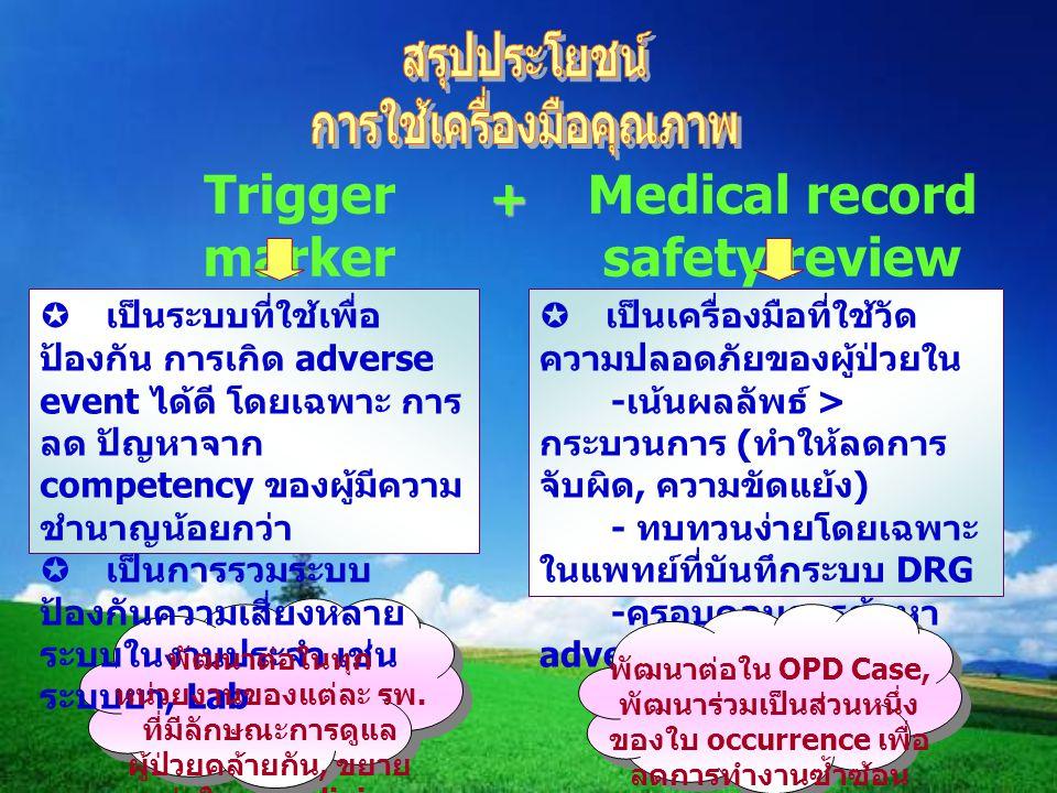 การใช้เครื่องมือคุณภาพ Medical record safety review