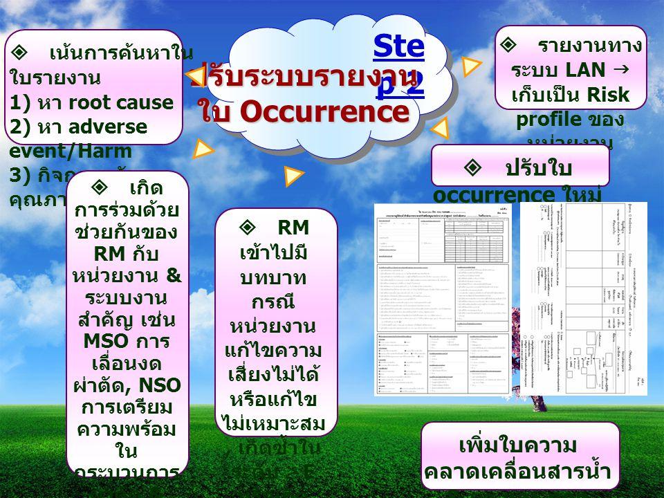 Step 2 ปรับระบบรายงาน ใบ Occurrence  ปรับใบ occurrence ใหม่