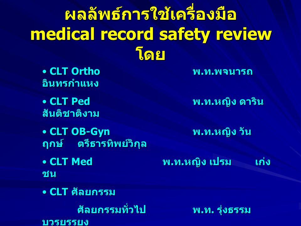 ผลลัพธ์การใช้เครื่องมือ medical record safety review โดย