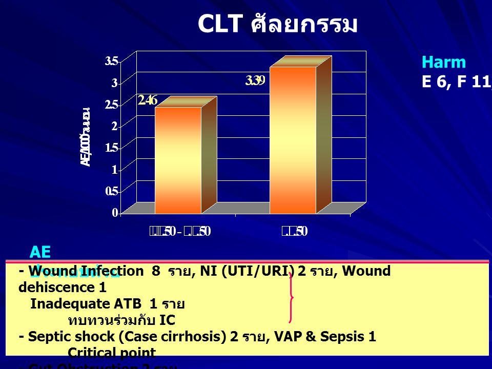 CLT ศัลยกรรม Harm E 6, F 11, I 3 AE ประกอบด้วย