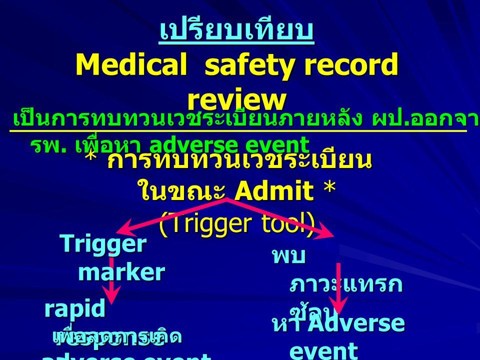 เปรียบเทียบ Medical safety record review