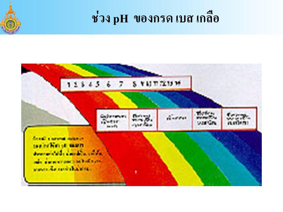 ช่วง pH ของกรด เบส เกลือ