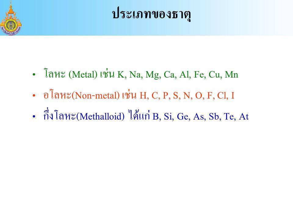 ประเภทของธาตุ โลหะ (Metal) เช่น K, Na, Mg, Ca, Al, Fe, Cu, Mn