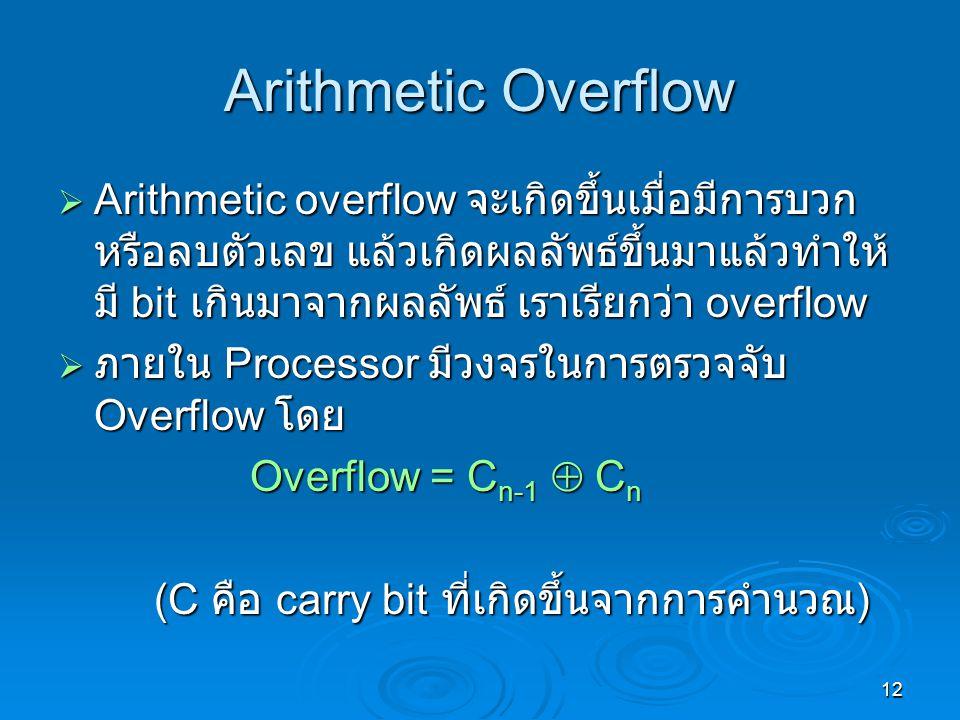 Arithmetic Overflow