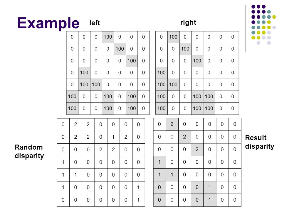 Example left right Result disparity Random disparity